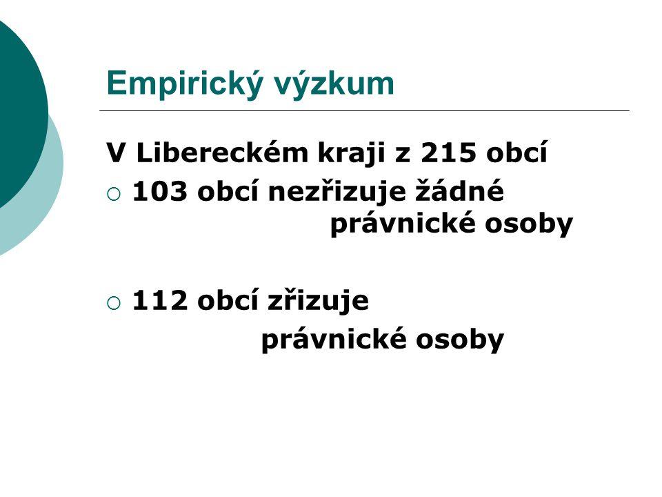 V Libereckém kraji z 215 obcí  103 obcí nezřizuje žádné právnické osoby  112 obcí zřizuje právnické osoby