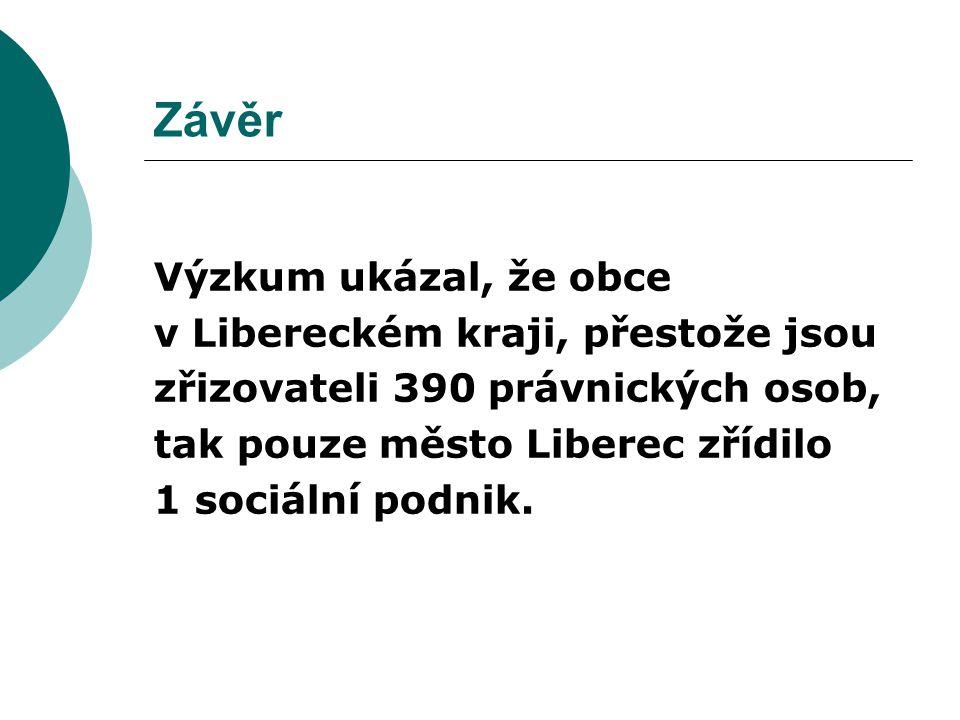 Závěr Výzkum ukázal, že obce v Libereckém kraji, přestože jsou zřizovateli 390 právnických osob, tak pouze město Liberec zřídilo 1 sociální podnik.