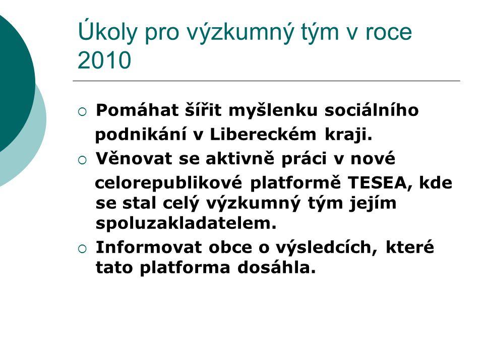 Úkoly pro výzkumný tým v roce 2010  Pomáhat šířit myšlenku sociálního podnikání v Libereckém kraji.