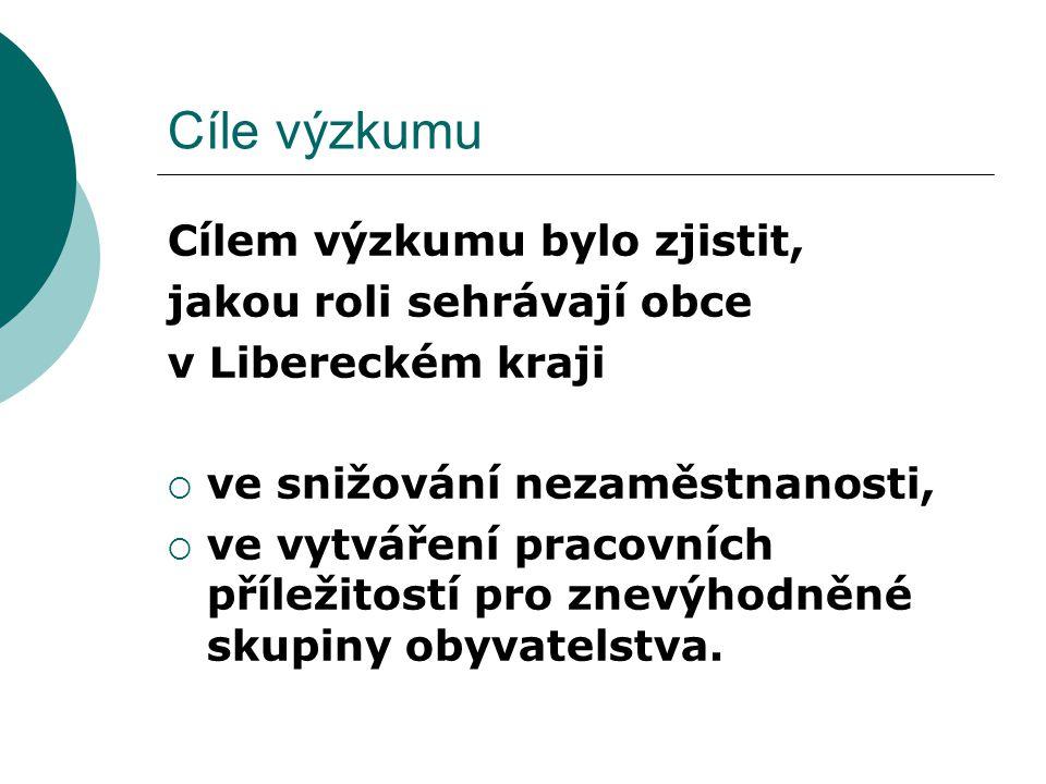 Cíle výzkumu Cílem výzkumu bylo zjistit, jakou roli sehrávají obce v Libereckém kraji  ve snižování nezaměstnanosti,  ve vytváření pracovních příležitostí pro znevýhodněné skupiny obyvatelstva.