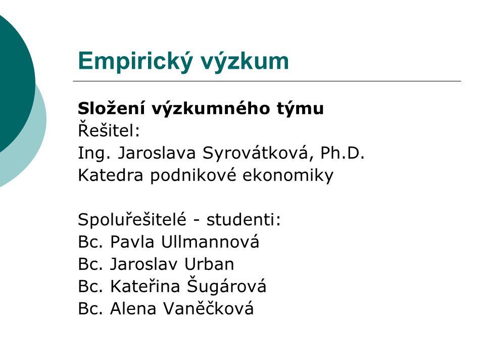 Empirický výzkum Složení výzkumného týmu Řešitel: Ing.