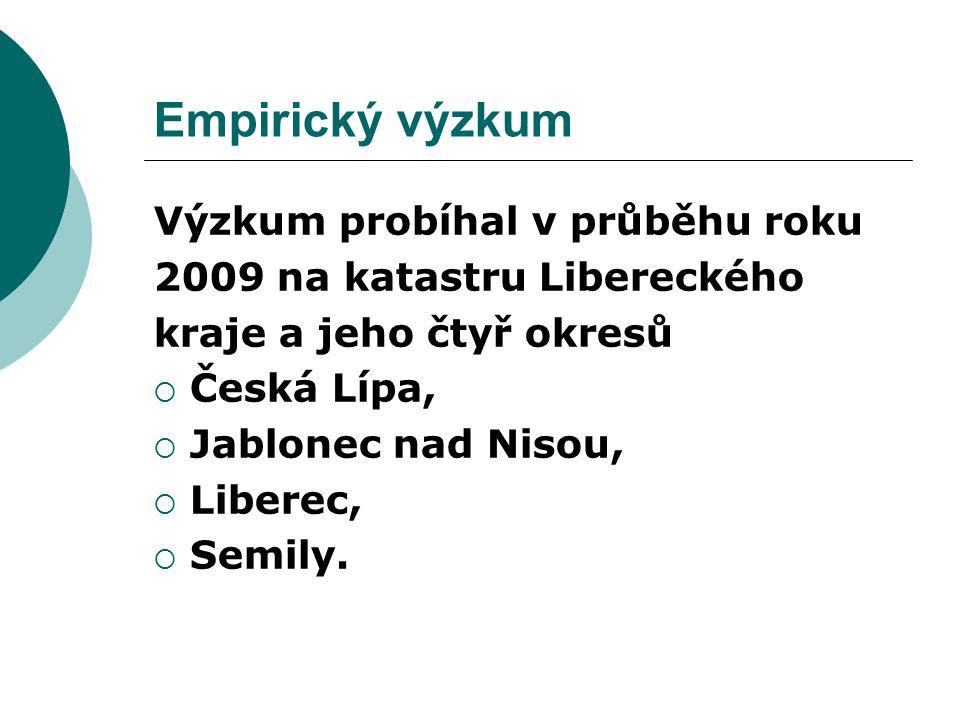 Empirický výzkum Výzkum probíhal v průběhu roku 2009 na katastru Libereckého kraje a jeho čtyř okresů  Česká Lípa,  Jablonec nad Nisou,  Liberec,  Semily.