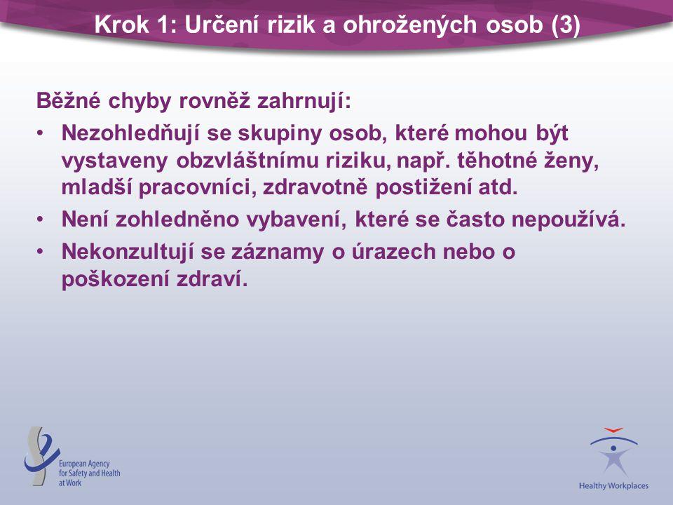 Krok 1: Určení rizik a ohrožených osob (3) Běžné chyby rovněž zahrnují: Nezohledňují se skupiny osob, které mohou být vystaveny obzvláštnímu riziku, n