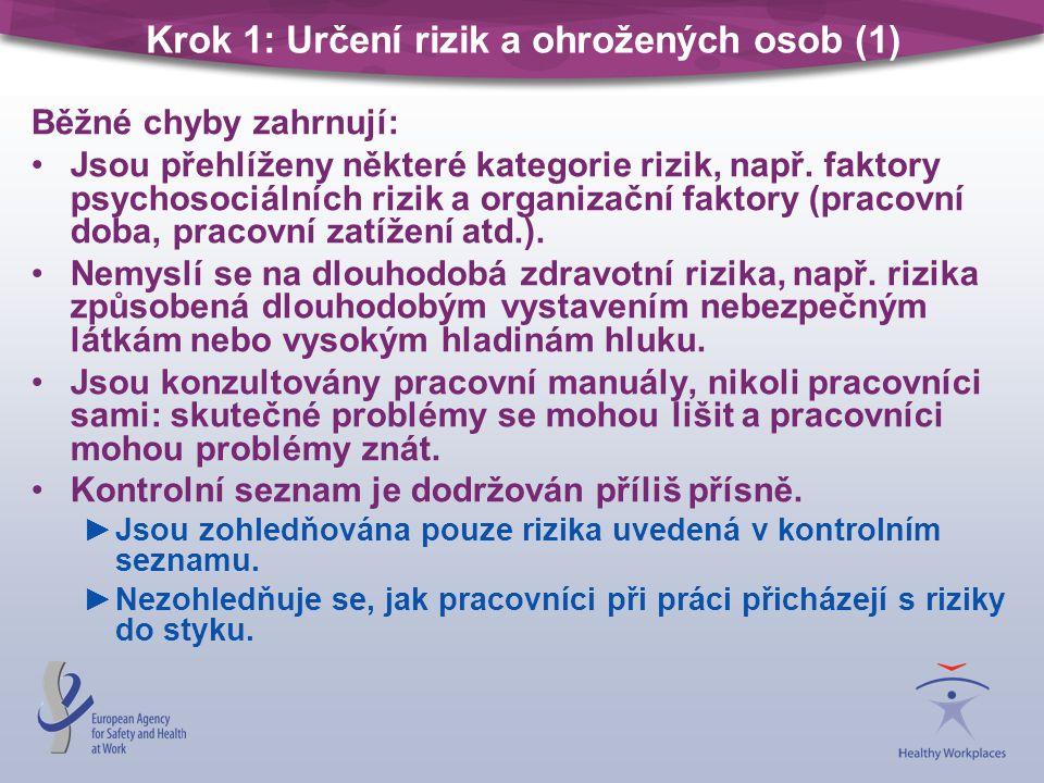 Krok 1: Určení rizik a ohrožených osob (1) Běžné chyby zahrnují: Jsou přehlíženy některé kategorie rizik, např. faktory psychosociálních rizik a organ