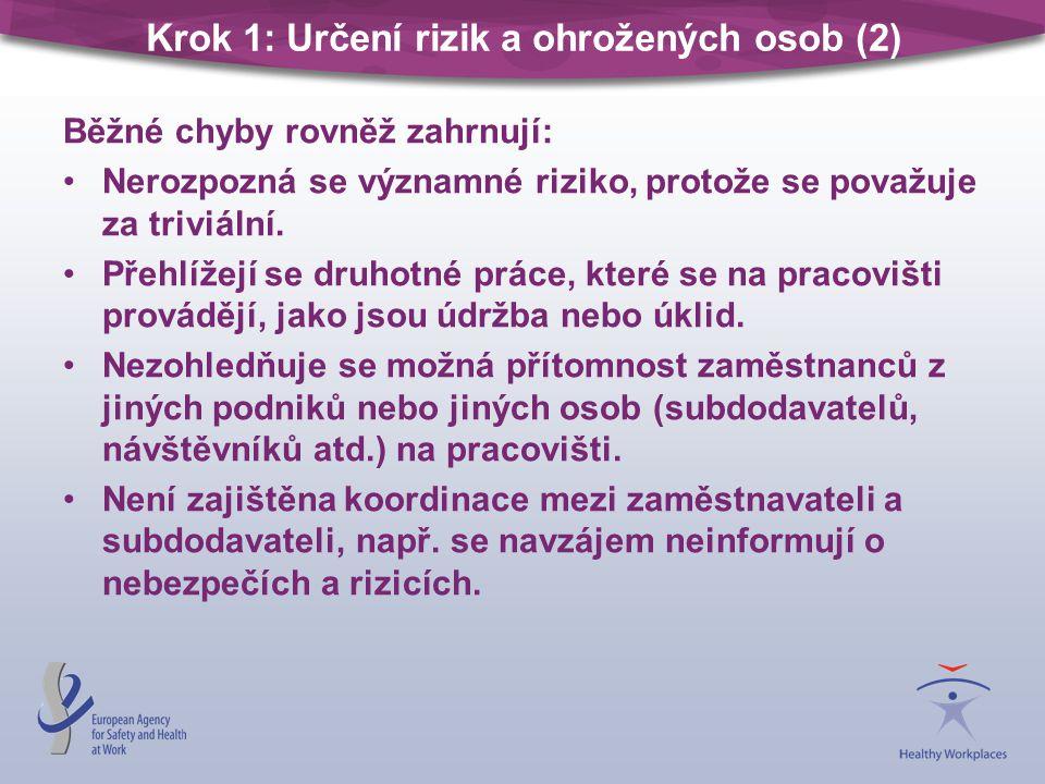 Krok 1: Určení rizik a ohrožených osob (2) Běžné chyby rovněž zahrnují: Nerozpozná se významné riziko, protože se považuje za triviální. Přehlížejí se