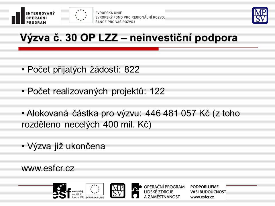 """2014 - 2020  Integrovaný regionální operační program (IROP)  specifický cíl 2.2: """"Vznik nových a rozvoj existujících podnikatelských aktivit v oblasti sociálního podnikání o podpora podnikatelského prostředí zohledňující potřeby a specifika cílových skupin při jejich začleňování na trh práce a zohledňující potřeby a možnosti regionu"""