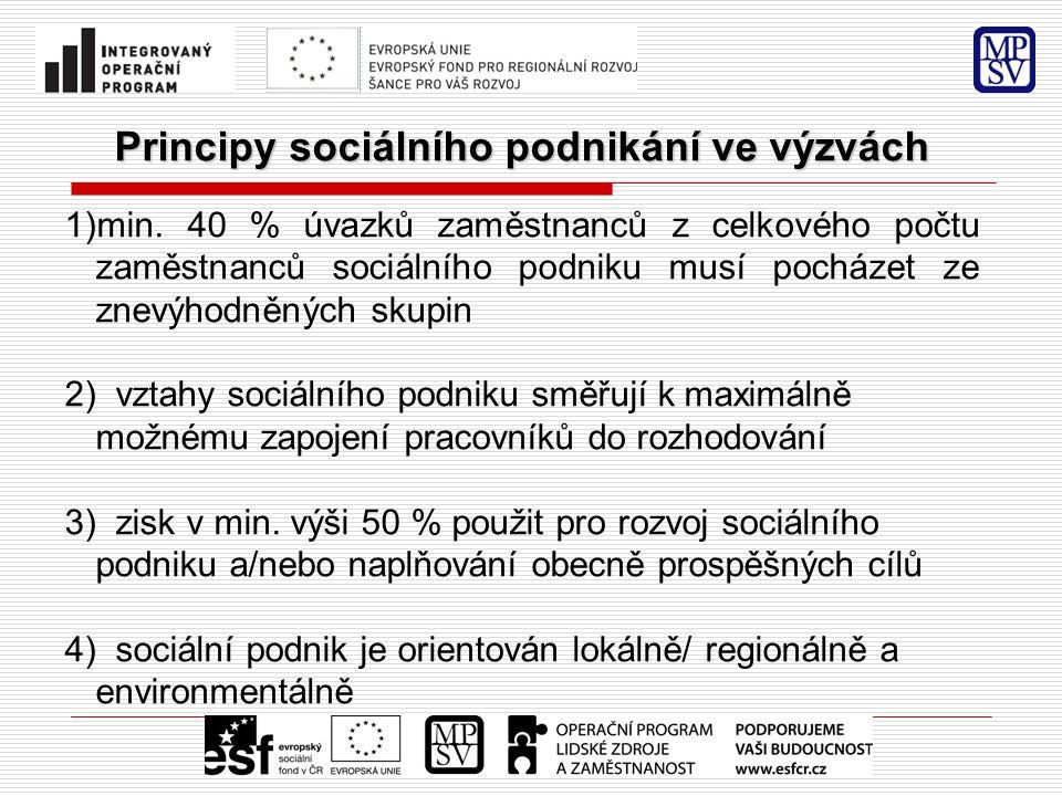 Výsledky evaluace výzev  převaha integračních sociálních podniků  převažující cílová skupina – osoby se zdravotním postižením  převažující právní forma – s.r.o.
