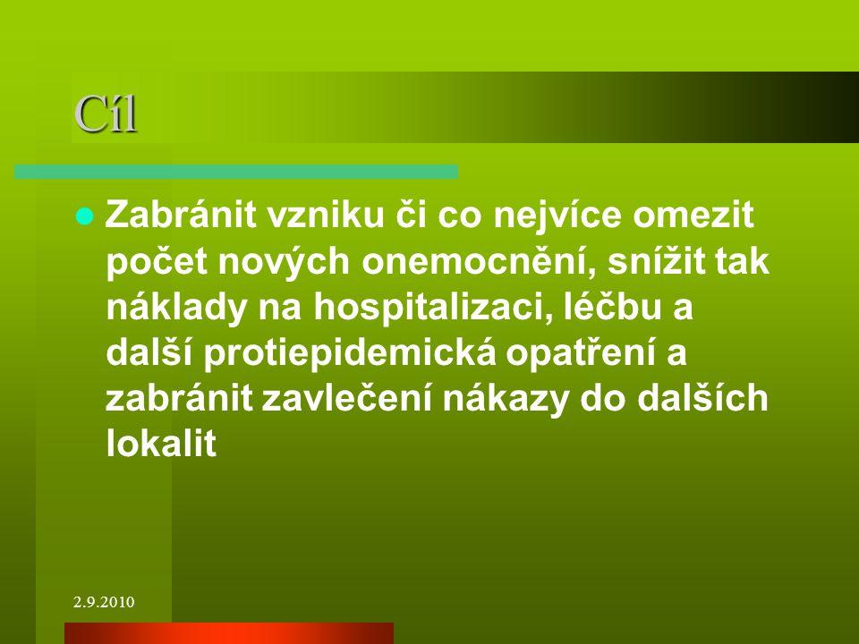 2.9.2010 Cíl Zabránit vzniku či co nejvíce omezit počet nových onemocnění, snížit tak náklady na hospitalizaci, léčbu a další protiepidemická opatření
