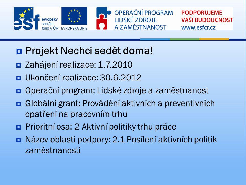  Projekt Nechci sedět doma!  Zahájení realizace: 1.7.2010  Ukončení realizace: 30.6.2012  Operační program: Lidské zdroje a zaměstnanost  Globáln