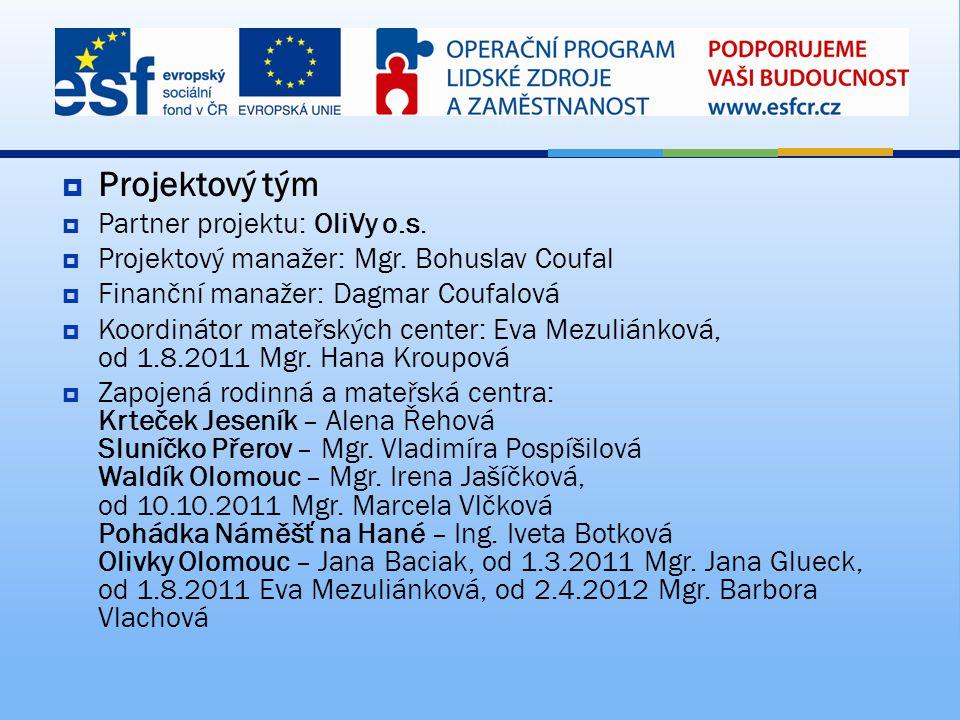  Projektový tým  Partner projektu: OliVy o.s.  Projektový manažer: Mgr. Bohuslav Coufal  Finanční manažer: Dagmar Coufalová  Koordinátor mateřský