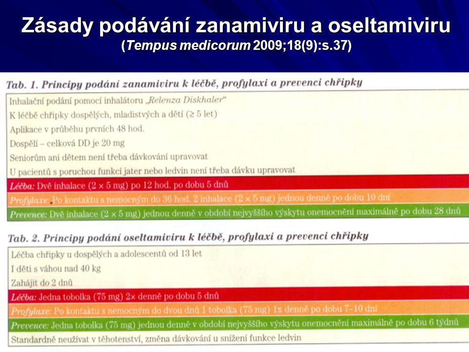 Zásady podávání zanamiviru a oseltamiviru (Tempus medicorum 2009;18(9):s.37)