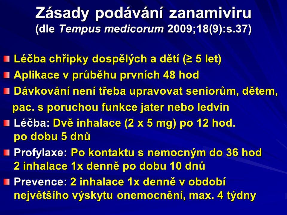 Zásady podávání zanamiviru (dle Tempus medicorum 2009;18(9):s.37) Léčba chřipky dospělých a dětí (≥ 5 let) Aplikace v průběhu prvních 48 hod Dávkování