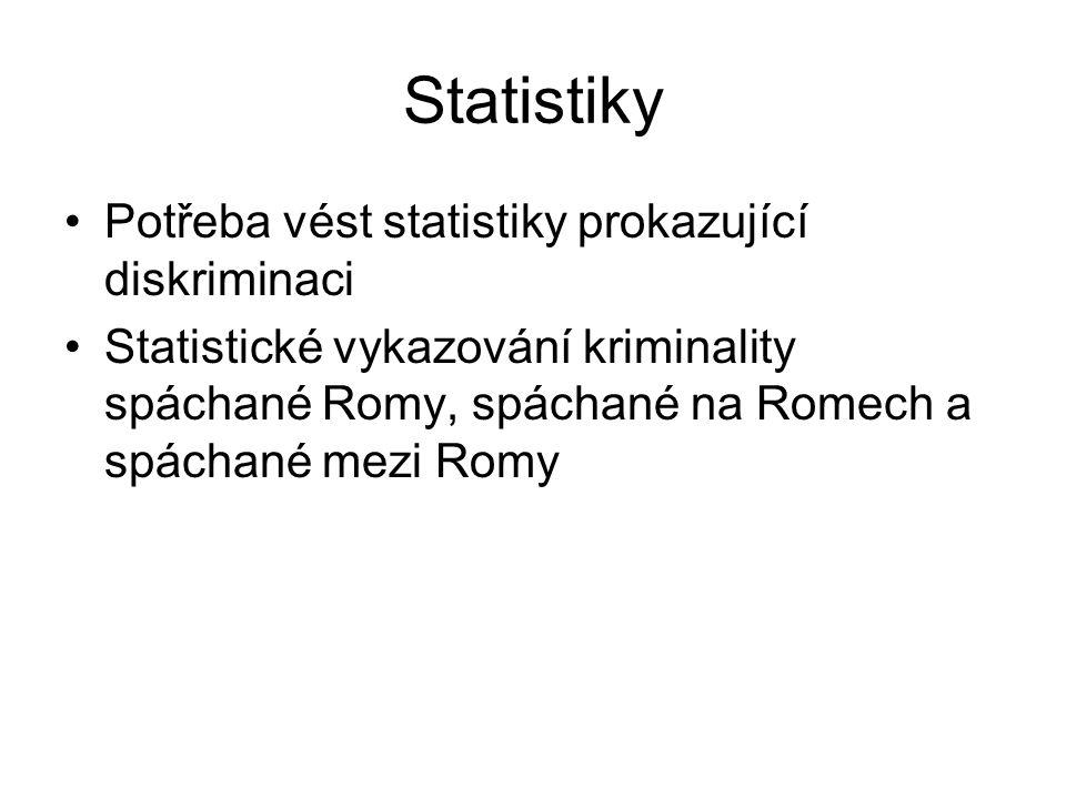 Statistiky Potřeba vést statistiky prokazující diskriminaci Statistické vykazování kriminality spáchané Romy, spáchané na Romech a spáchané mezi Romy