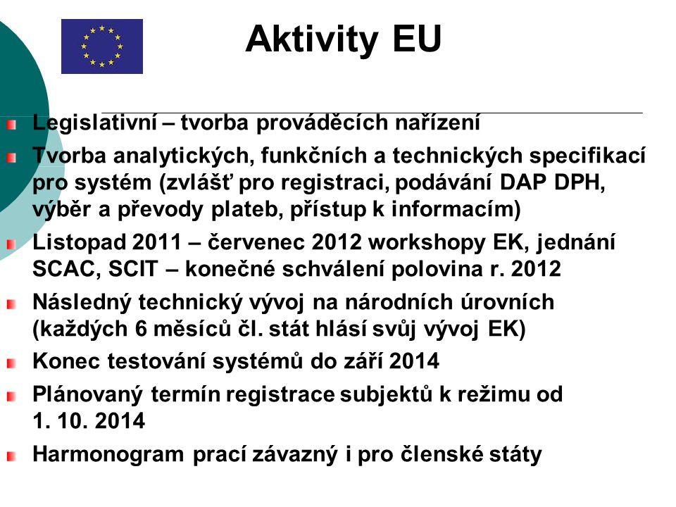 Aktivity EU Legislativní – tvorba prováděcích nařízení Tvorba analytických, funkčních a technických specifikací pro systém (zvlášť pro registraci, pod