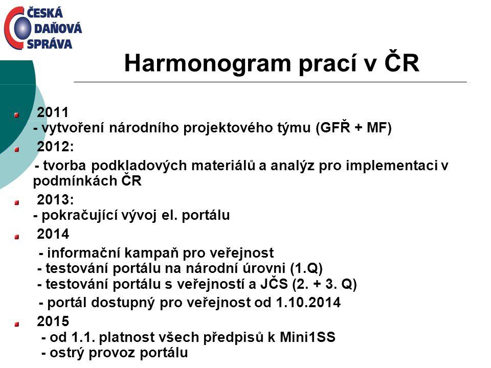 Harmonogram prací v ČR 2011 - vytvoření národního projektového týmu (GFŘ + MF) 2012: - tvorba podkladových materiálů a analýz pro implementaci v podmí