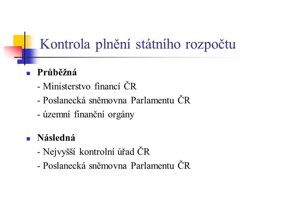 Kontrola plnění státního rozpočtu Průběžná - Ministerstvo financí ČR - Poslanecká sněmovna Parlamentu ČR - územní finanční orgány Následná - Nejvyšší