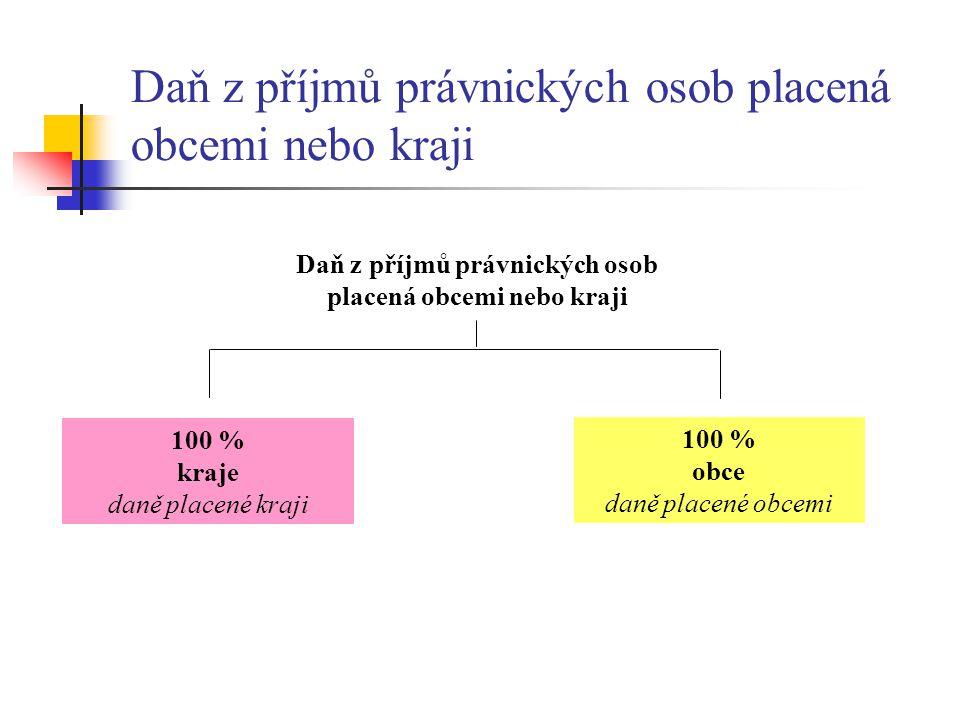 Daň z příjmů právnických osob placená obcemi nebo kraji 100 % obce daně placené obcemi 100 % kraje daně placené kraji