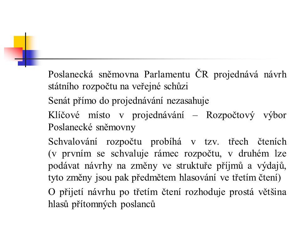 Poslanecká sněmovna Parlamentu ČR projednává návrh státního rozpočtu na veřejné schůzi Senát přímo do projednávání nezasahuje Klíčové místo v projedná