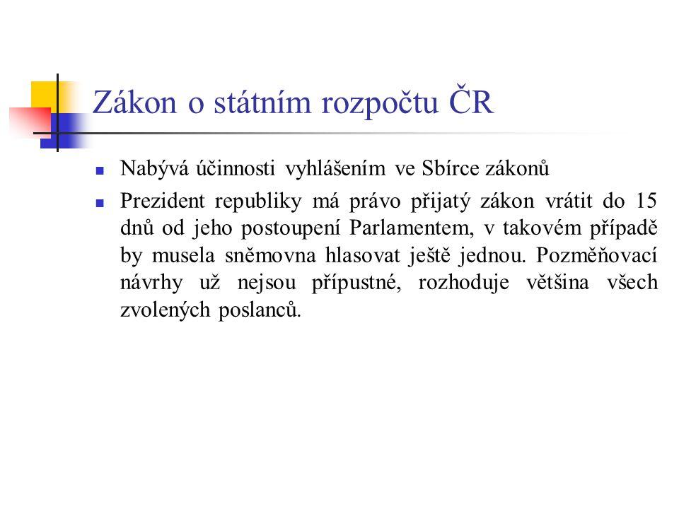 Zákon o státním rozpočtu ČR Nabývá účinnosti vyhlášením ve Sbírce zákonů Prezident republiky má právo přijatý zákon vrátit do 15 dnů od jeho postoupen