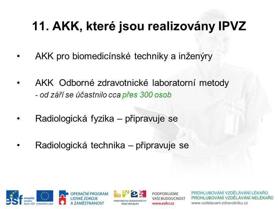 11. AKK, které jsou realizovány IPVZ AKK pro biomedicínské techniky a inženýry AKK Odborné zdravotnické laboratorní metody - od září se účastnilo cca