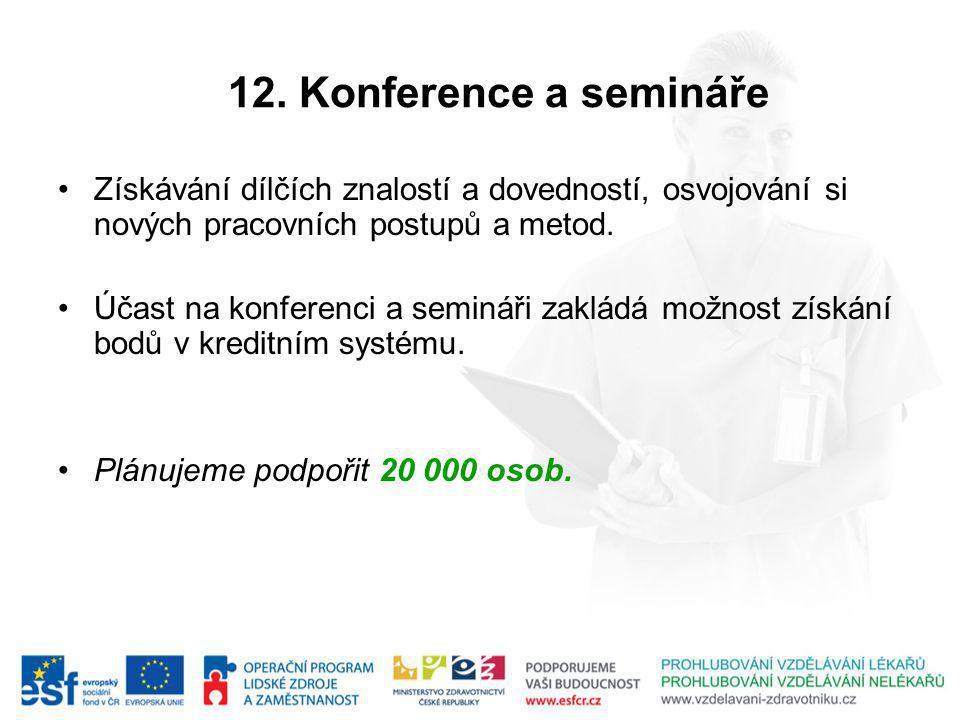12. Konference a semináře Získávání dílčích znalostí a dovedností, osvojování si nových pracovních postupů a metod. Účast na konferenci a semináři zak
