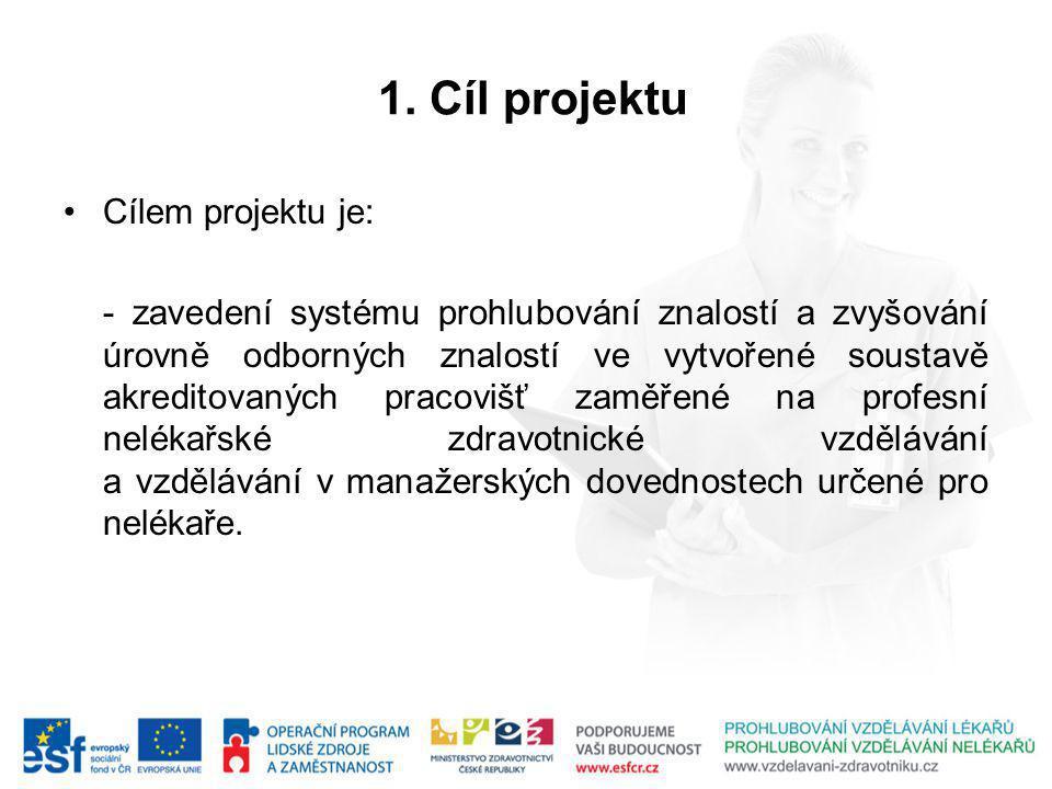 1. Cíl projektu Cílem projektu je: - zavedení systému prohlubování znalostí a zvyšování úrovně odborných znalostí ve vytvořené soustavě akreditovaných