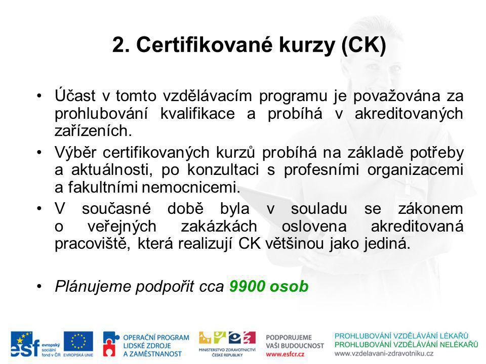 3.Výběrová řízení na realizaci certifikovaných kurzů 1.