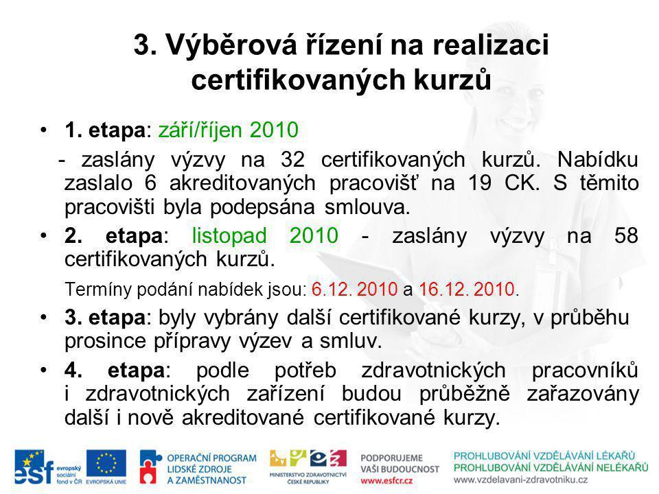 3. Výběrová řízení na realizaci certifikovaných kurzů 1.