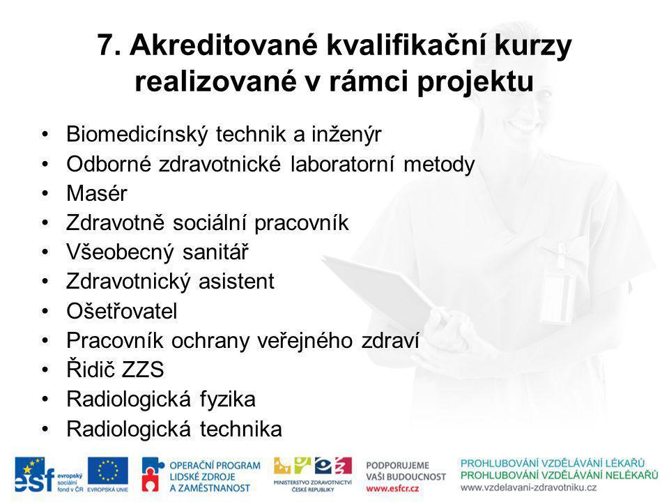 8.Výběrová řízení na realizaci akreditovaných kvalifikačních kurzů Akreditované kvalifikační kurzy, které realizuje v ČR jen jedno akreditované pracoviště – výzva jednomu akreditovanému pracovišti.