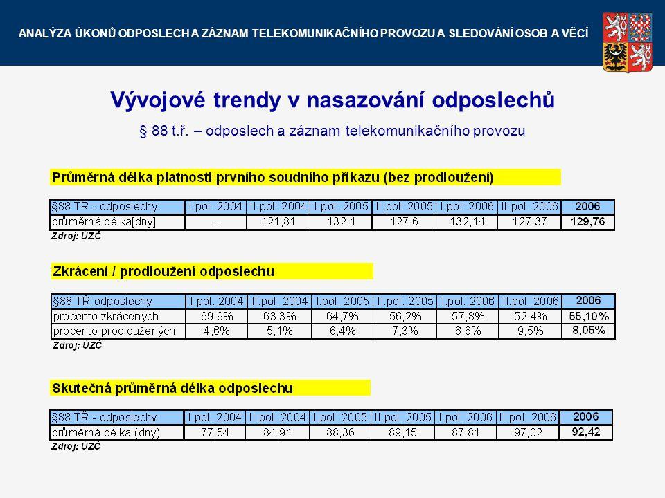 Vývojové trendy v nasazování odposlechů § 88 t.ř. – odposlech a záznam telekomunikačního provozu ANALÝZA ÚKONŮ ODPOSLECH A ZÁZNAM TELEKOMUNIKAČNÍHO PR