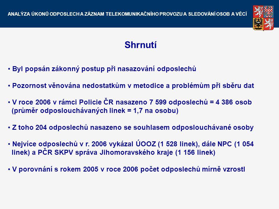 Shrnutí Byl popsán zákonný postup při nasazování odposlechů Pozornost věnována nedostatkům v metodice a problémům při sběru dat V roce 2006 v rámci Po