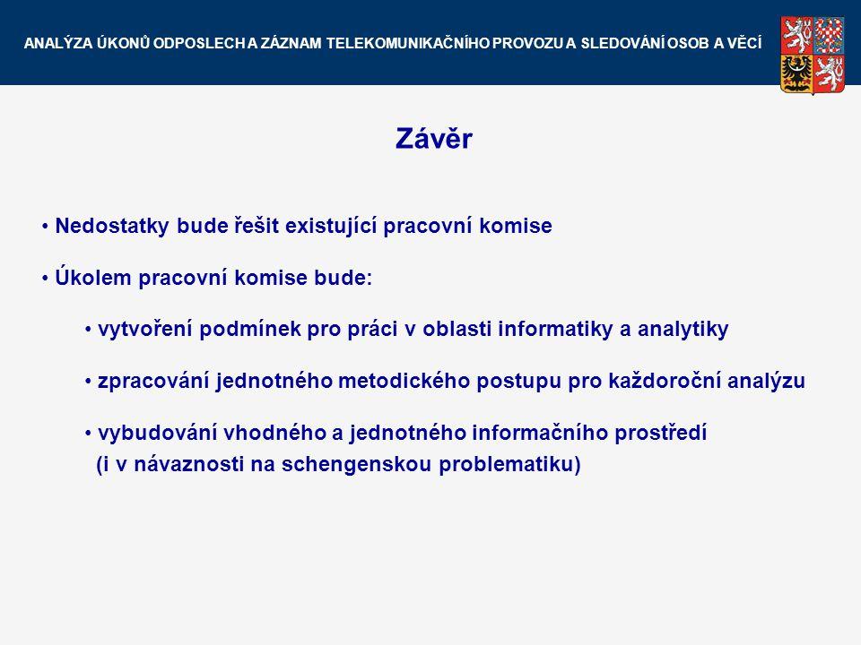 Závěr Nedostatky bude řešit existující pracovní komise Úkolem pracovní komise bude: vytvoření podmínek pro práci v oblasti informatiky a analytiky zpr