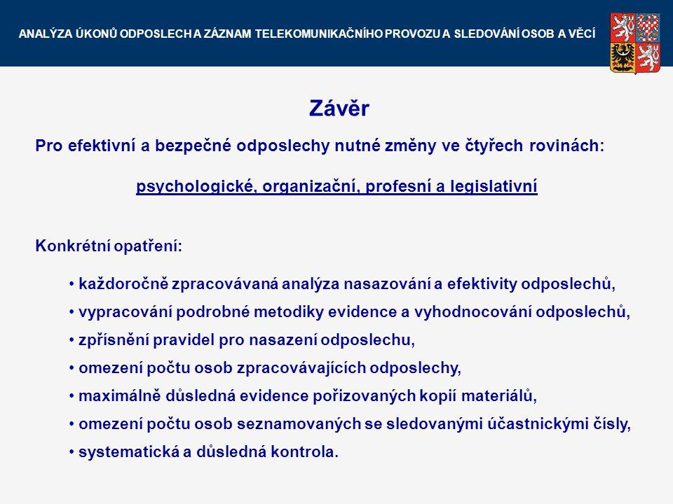 Závěr Pro efektivní a bezpečné odposlechy nutné změny ve čtyřech rovinách: psychologické, organizační, profesní a legislativní Konkrétní opatření: kaž