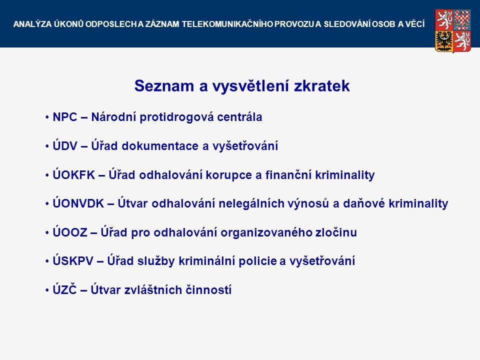 Seznam a vysvětlení zkratek NPC – Národní protidrogová centrála ÚDV – Úřad dokumentace a vyšetřování ÚOKFK – Úřad odhalování korupce a finanční krimin