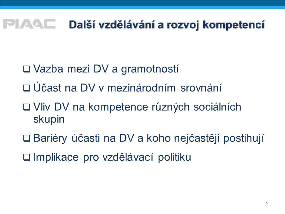 Další vzdělávání a rozvoj kompetencíDalší vzdělávání a rozvoj kompetencí  Vazba mezi DV a gramotností  Účast na DV v mezinárodním srovnání  Vliv DV