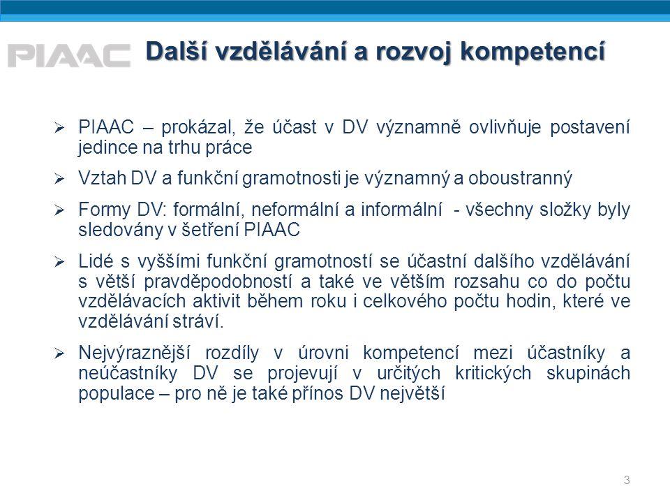 Další vzdělávání a rozvoj kompetencí  PIAAC – prokázal, že účast v DV významně ovlivňuje postavení jedince na trhu práce  Vztah DV a funkční gramotn