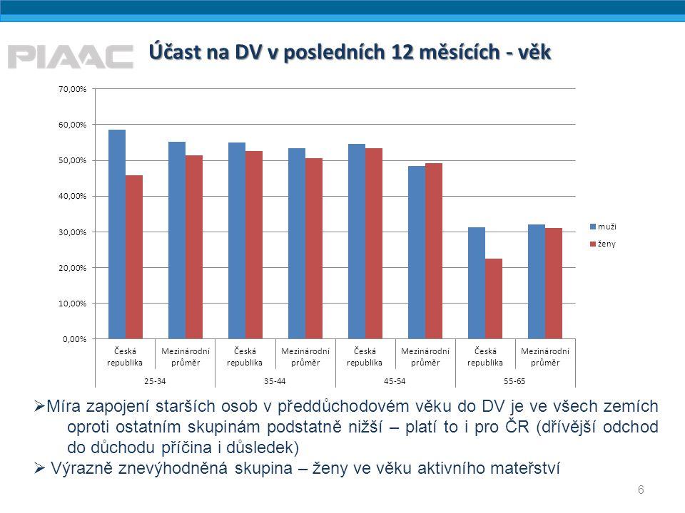 Účast na DV v posledních 12 měsících - věk 6  Míra zapojení starších osob v předdůchodovém věku do DV je ve všech zemích oproti ostatním skupinám pod