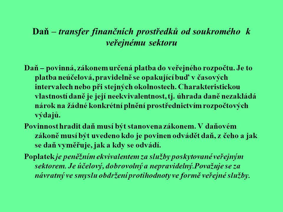 Daň – transfer finančních prostředků od soukromého k veřejnému sektoru Daň – povinná, zákonem určená platba do veřejného rozpočtu. Je to platba neúčel