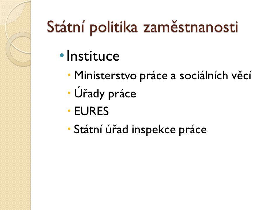 Státní politika zaměstnanosti Instituce  Ministerstvo práce a sociálních věcí  Úřady práce  EURES  Státní úřad inspekce práce