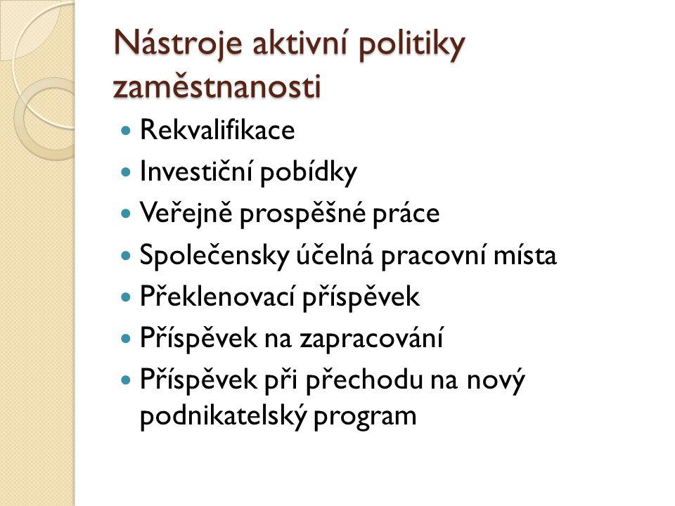 Nástroje aktivní politiky zaměstnanosti Rekvalifikace Investiční pobídky Veřejně prospěšné práce Společensky účelná pracovní místa Překlenovací příspěvek Příspěvek na zapracování Příspěvek při přechodu na nový podnikatelský program