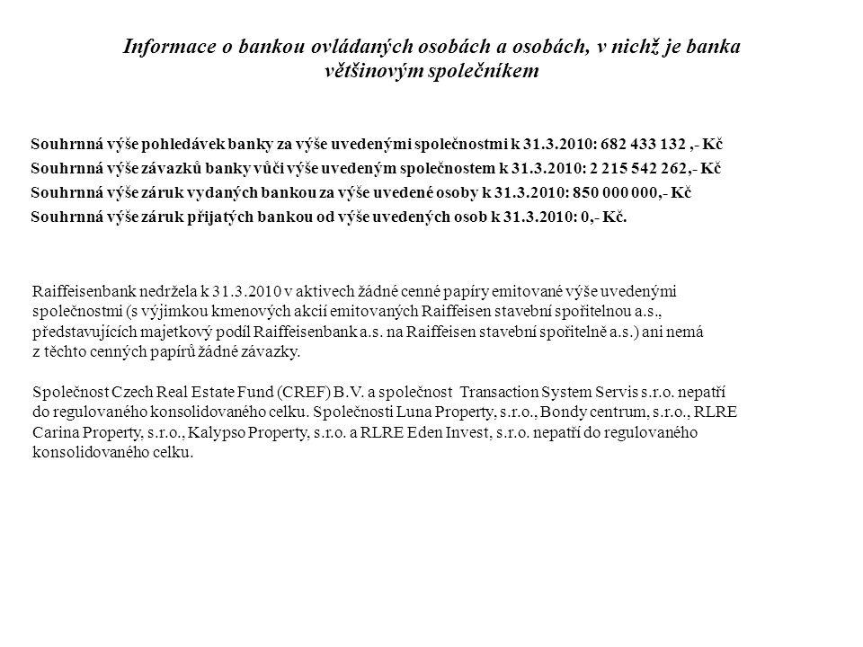 Raiffeisenbank nedržela k 31.3.2010 v aktivech žádné cenné papíry emitované výše uvedenými společnostmi (s výjimkou kmenových akcií emitovaných Raiffeisen stavební spořitelnou a.s., představujících majetkový podíl Raiffeisenbank a.s.