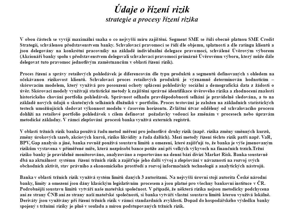 Údaje o řízení rizik strategie a procesy řízení rizika V obou částech se vyvíjí maximální snaha o co nejvyšší míru zajištění. Segment SME se řídí obec
