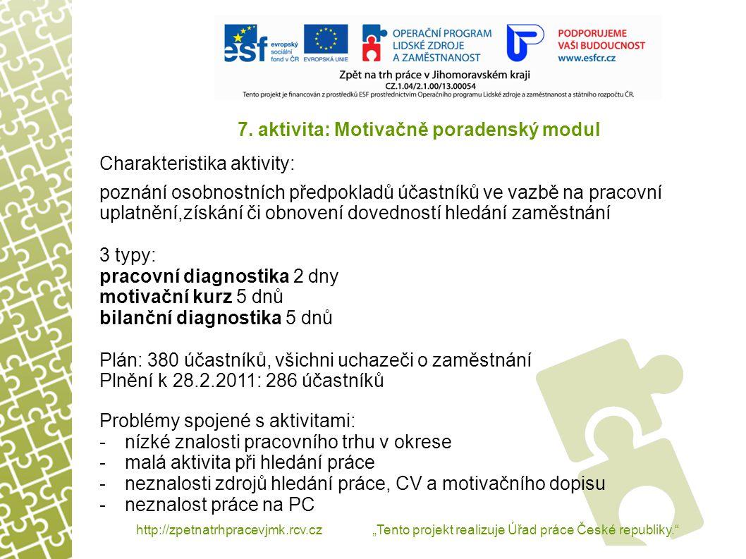 """http://zpetnatrhpracevjmk.rcv.cz """"Tento projekt realizuje Úřad práce České republiky. 7."""
