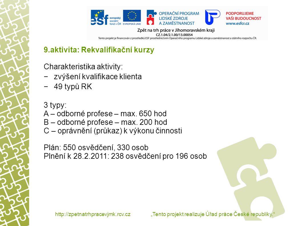"""http://zpetnatrhpracevjmk.rcv.cz """"Tento projekt realizuje Úřad práce České republiky. 9.aktivita: Rekvalifikační kurzy Charakteristika aktivity: −zvýšení kvalifikace klienta −49 typů RK 3 typy: A – odborné profese – max."""