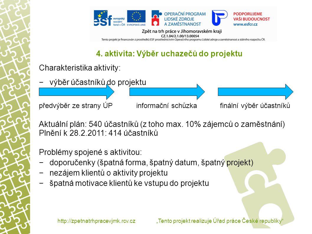 """http://zpetnatrhpracevjmk.rcv.cz """"Tento projekt realizuje Úřad práce České republiky 4."""