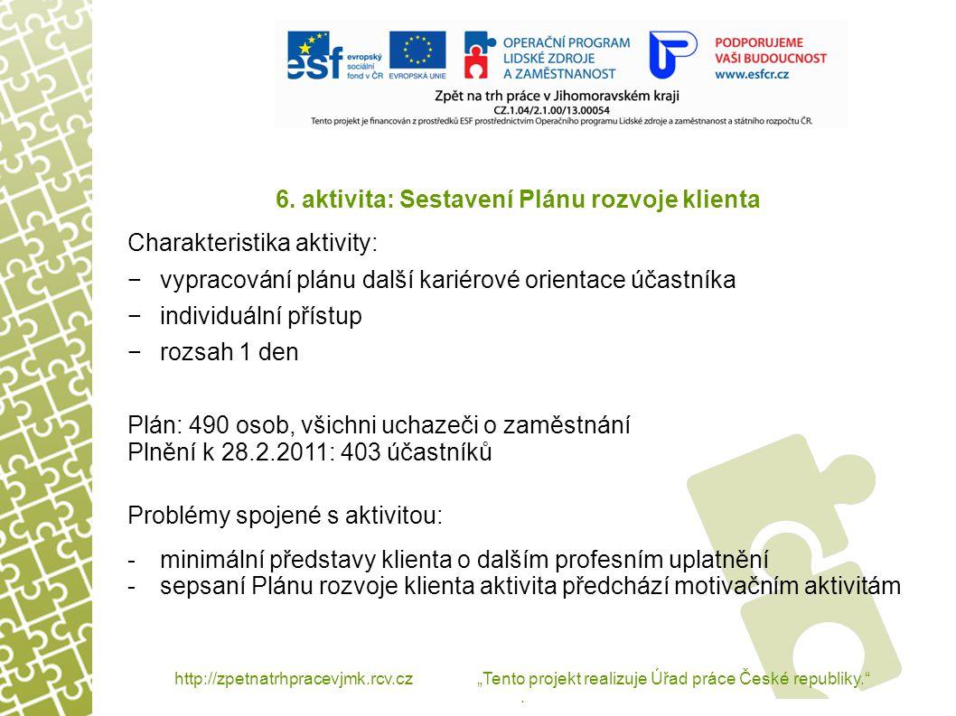 """http://zpetnatrhpracevjmk.rcv.cz """"Tento projekt realizuje Úřad práce České republiky. ."""