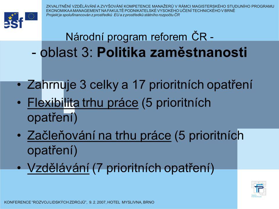 Národní program reforem ČR - - oblast 3: Politika zaměstnanosti Zahrnuje 3 celky a 17 prioritních opatření Flexibilita trhu práce (5 prioritních opatř