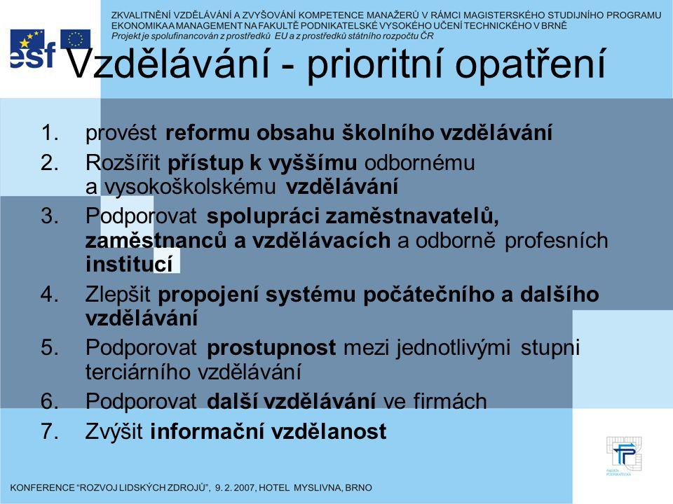 Vzdělávání - prioritní opatření 1.provést reformu obsahu školního vzdělávání 2.Rozšířit přístup k vyššímu odbornému a vysokoškolskému vzdělávání 3.Podporovat spolupráci zaměstnavatelů, zaměstnanců a vzdělávacích a odborně profesních institucí 4.Zlepšit propojení systému počátečního a dalšího vzdělávání 5.Podporovat prostupnost mezi jednotlivými stupni terciárního vzdělávání 6.Podporovat další vzdělávání ve firmách 7.Zvýšit informační vzdělanost