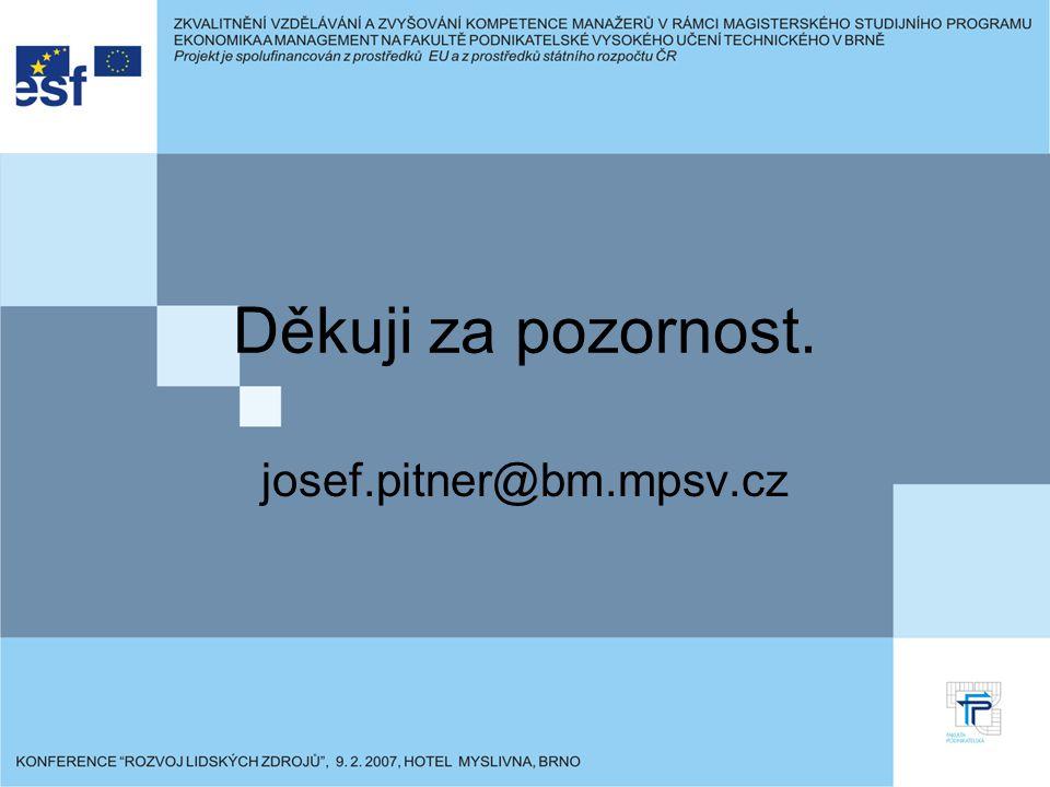Děkuji za pozornost. josef.pitner@bm.mpsv.cz