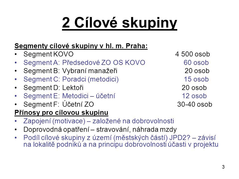 3 2 Cílové skupiny Segmenty cílové skupiny v hl. m.